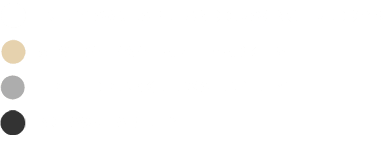 No Availability - Dark Gray, Limited Market Availability - Light Gray, Several Available Markets - Tan, Fully Available and Craving Freddy's! - White