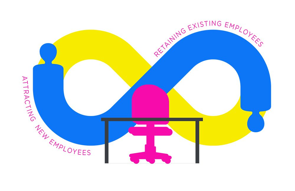 Attracting New Employees - Retaining Existing Employees