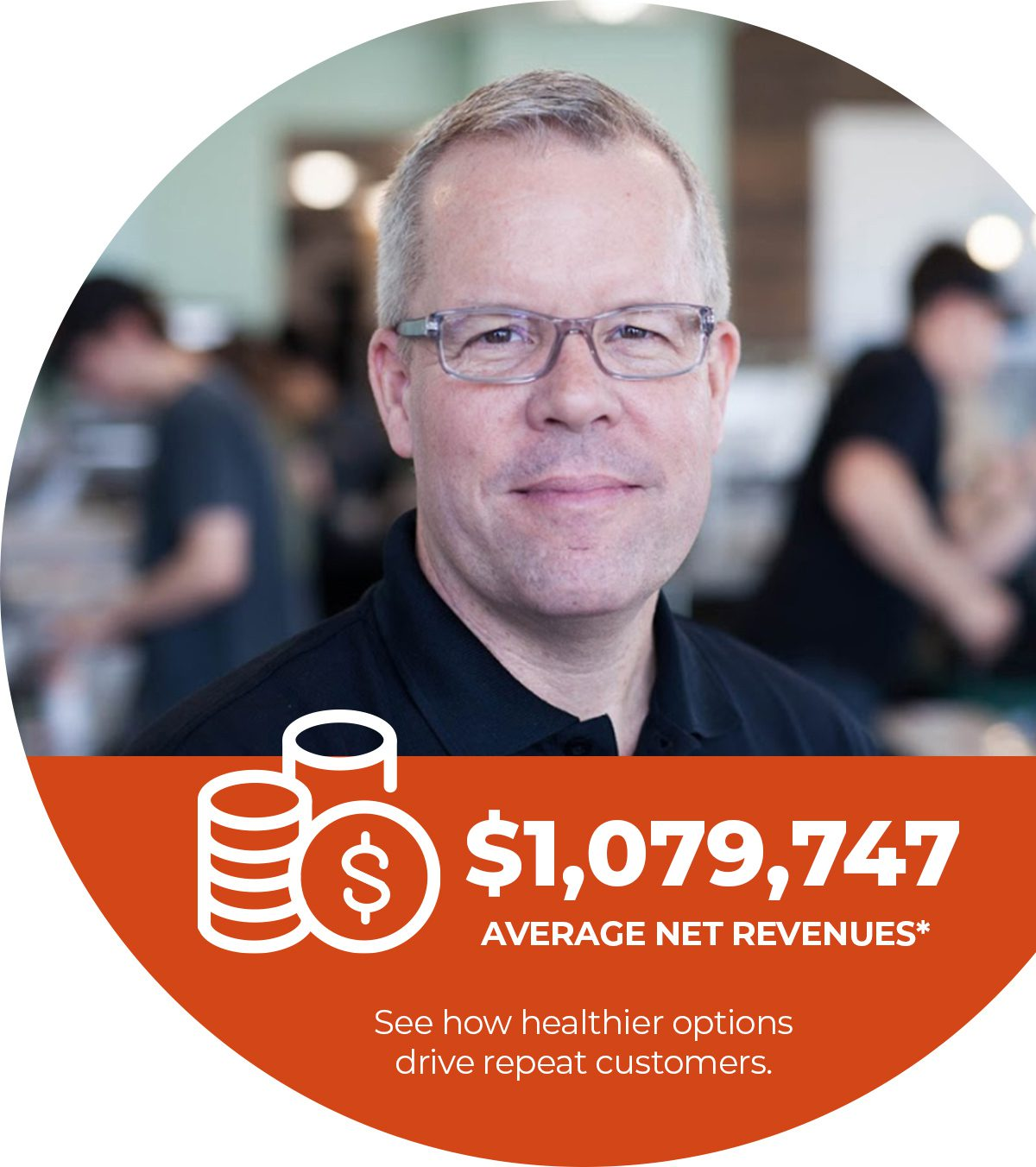 $1,079,747 Average Net Revenues * - See how healthier options drive repeat customers.