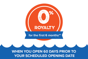 6 Month Royalty Free* When you open 60 days prior to your scheduled opening date